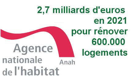 2,7 milliards d'euros pour mieux chauffer 600.000 logements en 2021